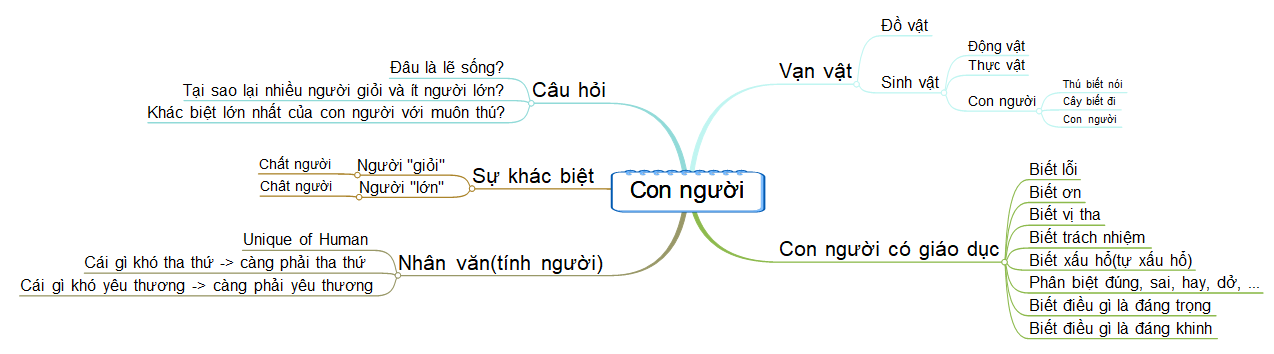 con_nguoi.png