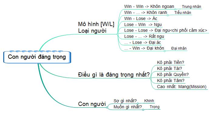 con_nguoi_dang_trong.png